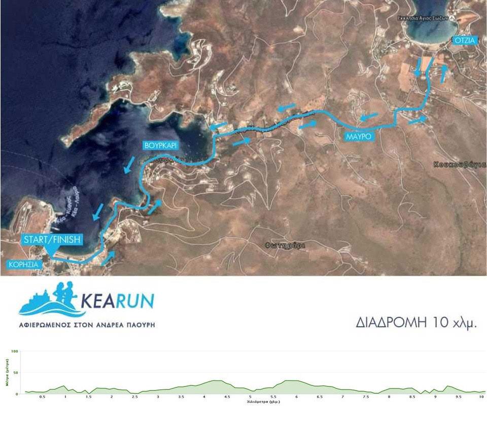 kea-run-10km-a_orig