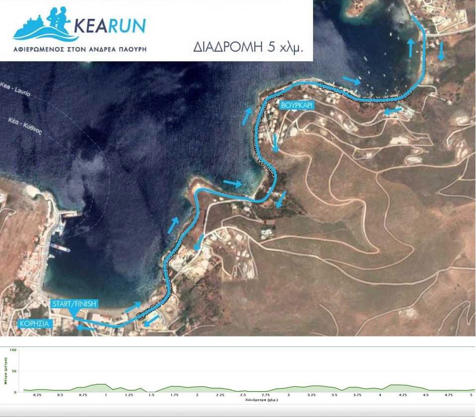 kea-run-5km-a_orig